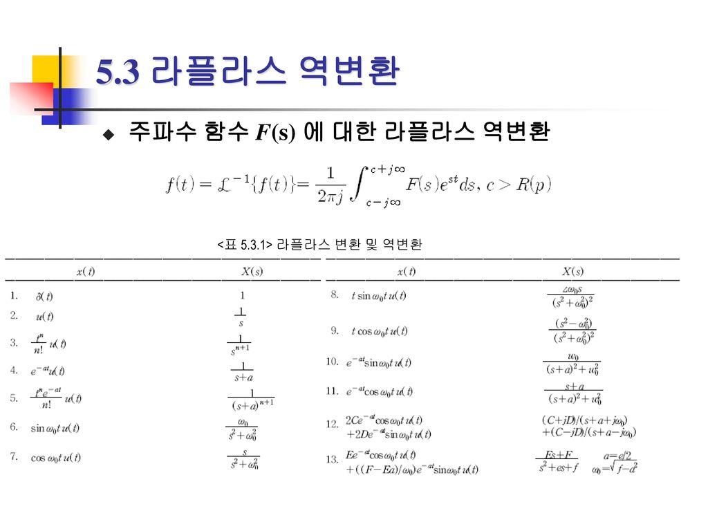 5.3 라플라스 역변환 주파수 함수 F(s) 에 대한 라플라스 역변환 <표 5.3.1> 라플라스 변환 및 역변환