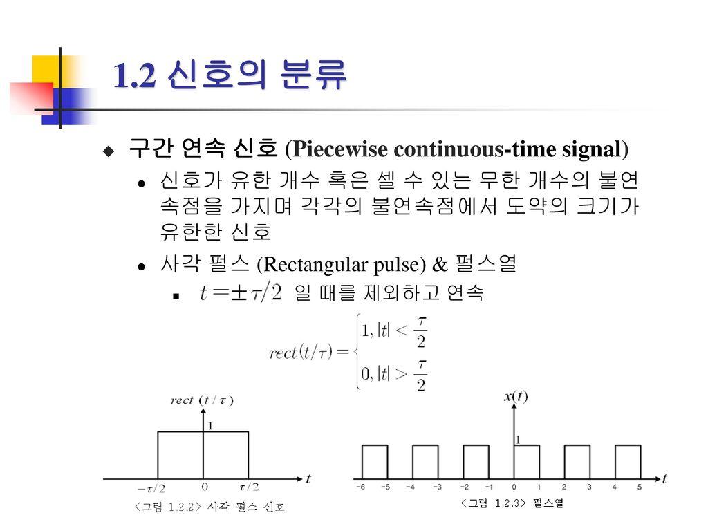 1.2 신호의 분류 구간 연속 신호 (Piecewise continuous-time signal)