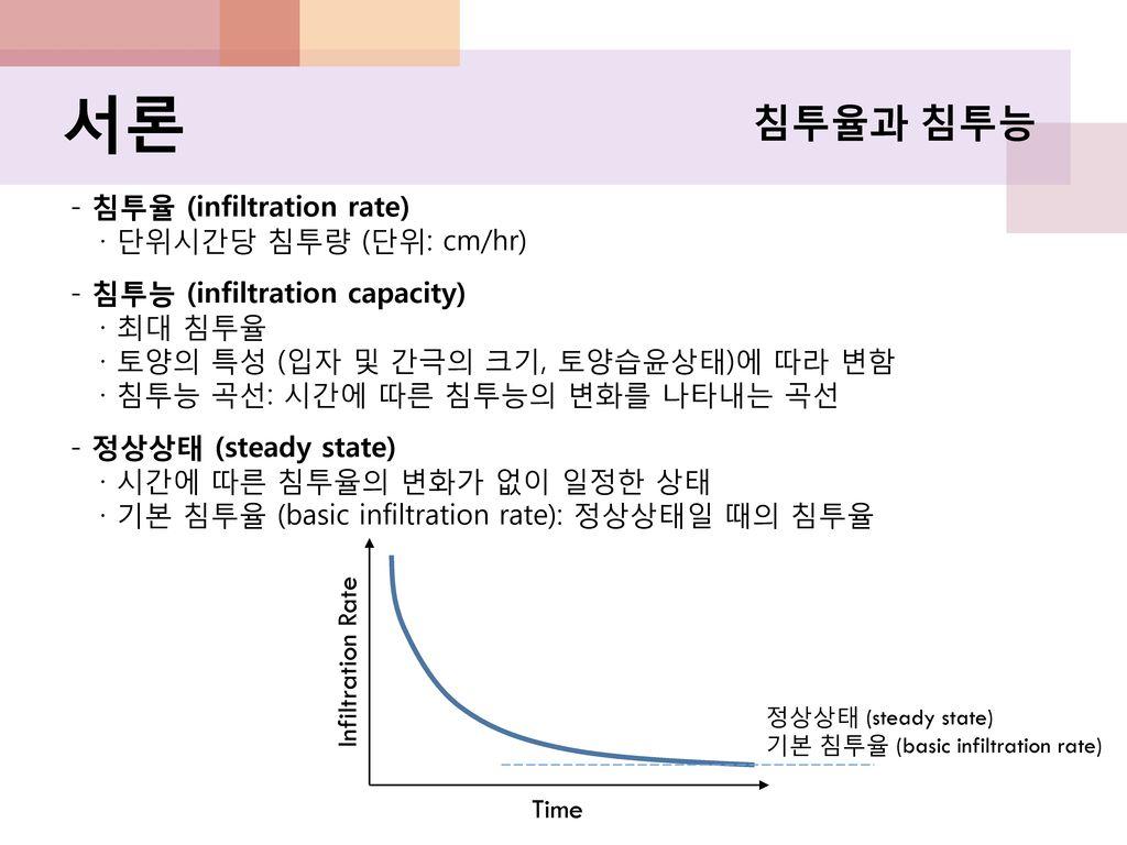 서론 침투율과 침투능 - 침투율 (infiltration rate) · 단위시간당 침투량 (단위: cm/hr)
