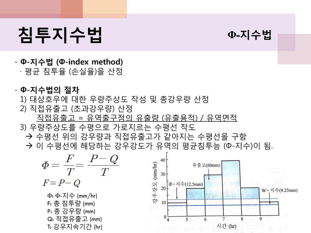침투지수법 Φ-지수법 - Φ-지수법 (Φ-index method) · 평균 침투율 (손실율)을 산정 - Φ-지수법의 절차