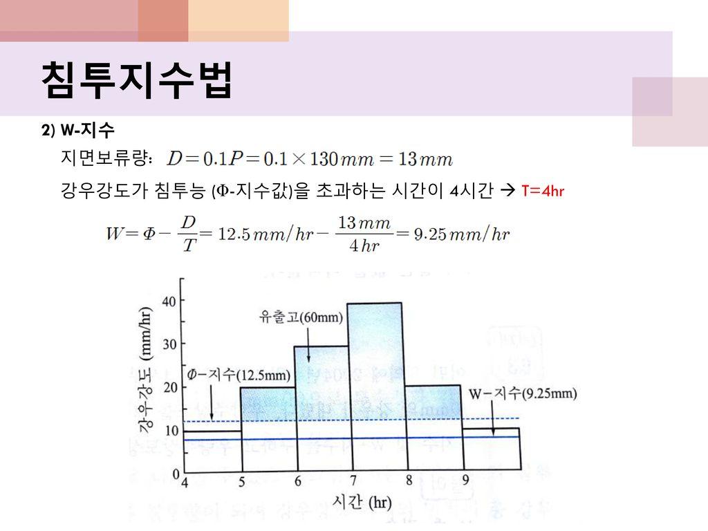 침투지수법 2) W-지수 지면보류량: 강우강도가 침투능 (Φ-지수값)을 초과하는 시간이 4시간  T=4hr