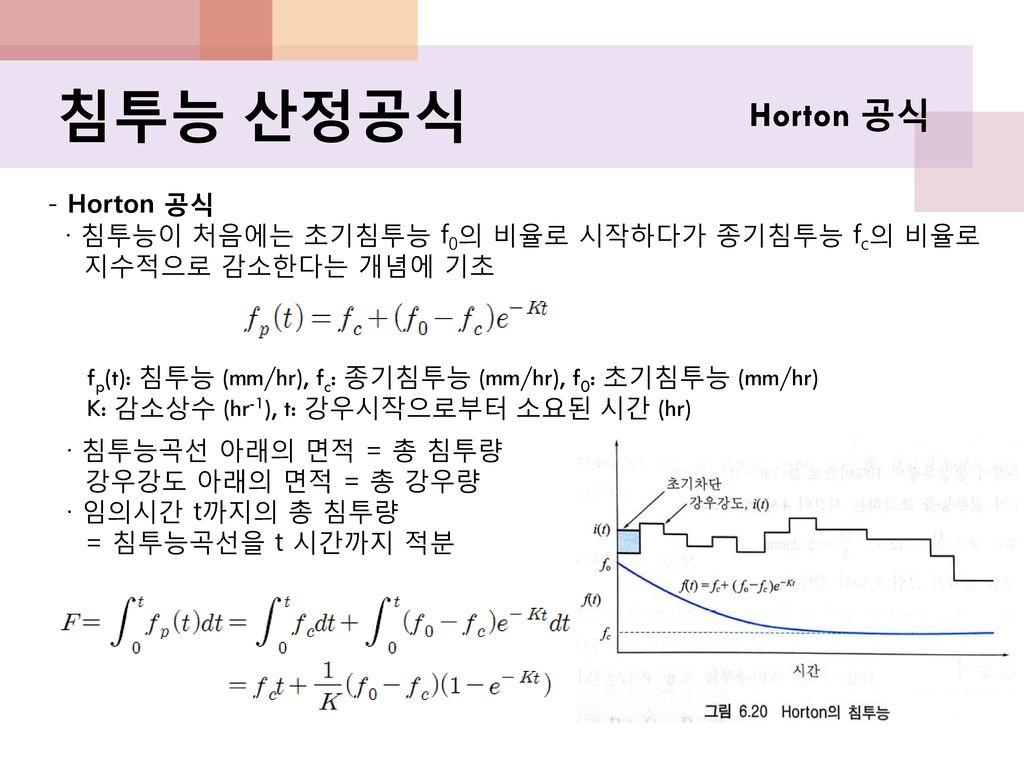 침투능 산정공식 Horton 공식 - Horton 공식