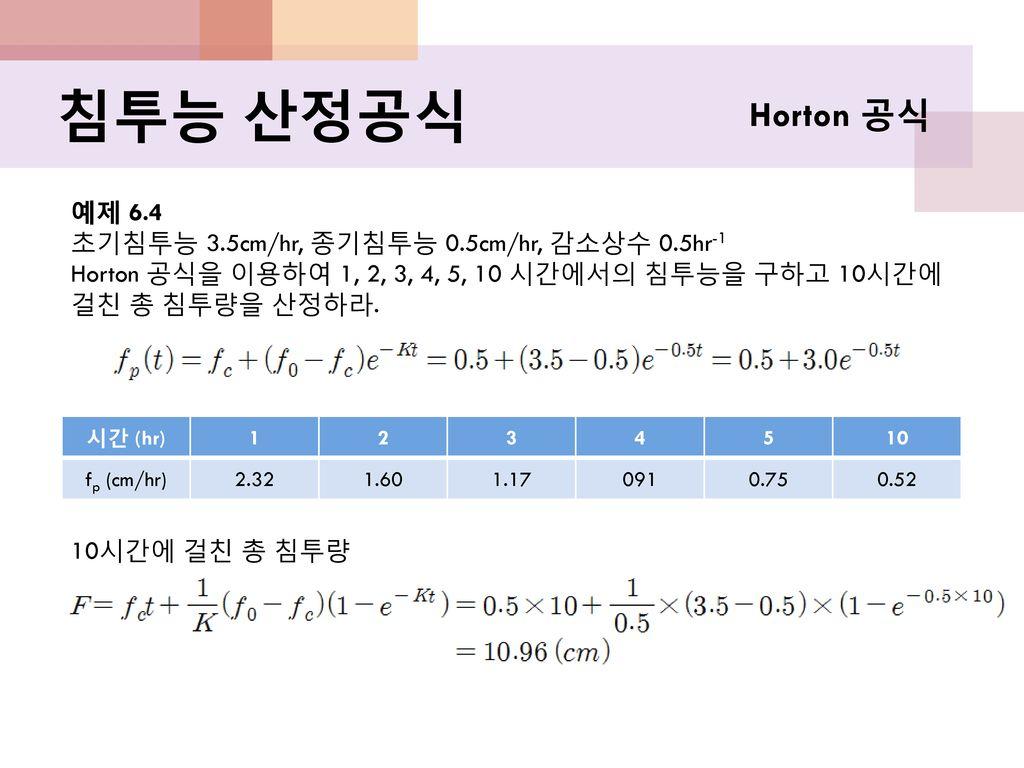 침투능 산정공식 Horton 공식 예제 6.4 초기침투능 3.5cm/hr, 종기침투능 0.5cm/hr, 감소상수 0.5hr-1