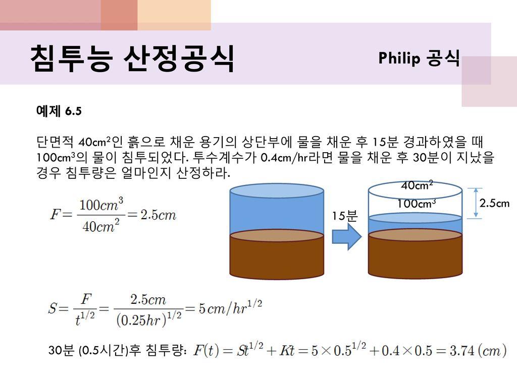 침투능 산정공식 Philip 공식. 예제 6.5. 단면적 40cm2인 흙으로 채운 용기의 상단부에 물을 채운 후 15분 경과하였을 때. 100cm3의 물이 침투되었다. 투수계수가 0.4cm/hr라면 물을 채운 후 30분이 지났을.
