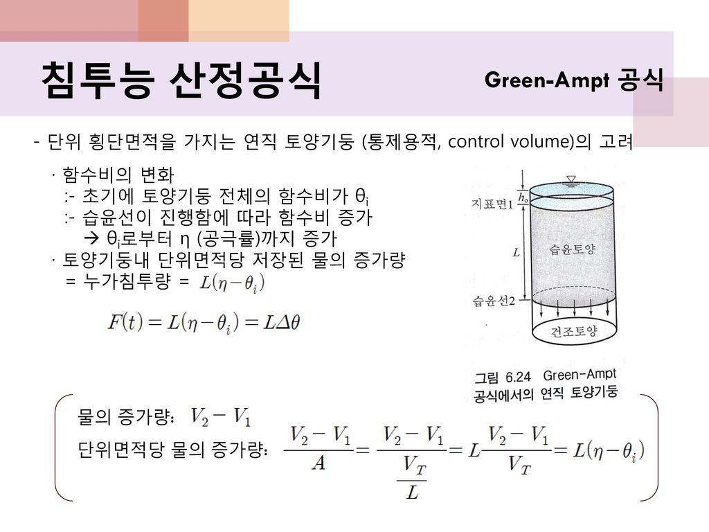 침투능 산정공식 Green-Ampt 공식. - 단위 횡단면적을 가지는 연직 토양기둥 (통제용적, control volume)의 고려. · 함수비의 변화. :- 초기에 토양기둥 전체의 함수비가 θi.