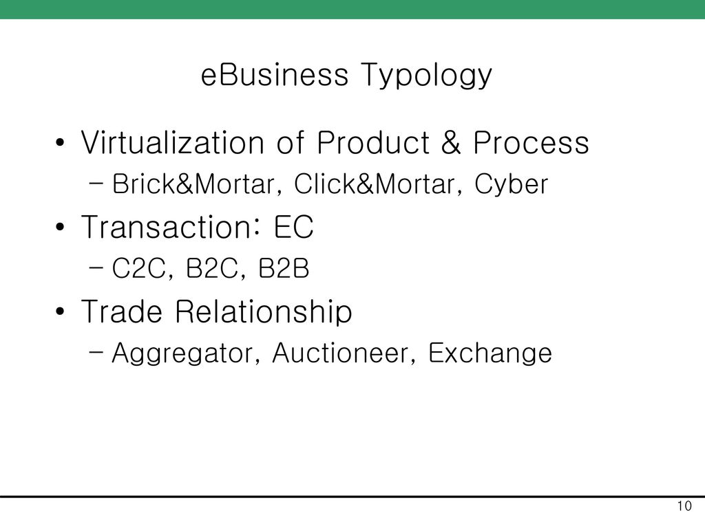 Virtualization of Product & Process Transaction: EC Trade Relationship