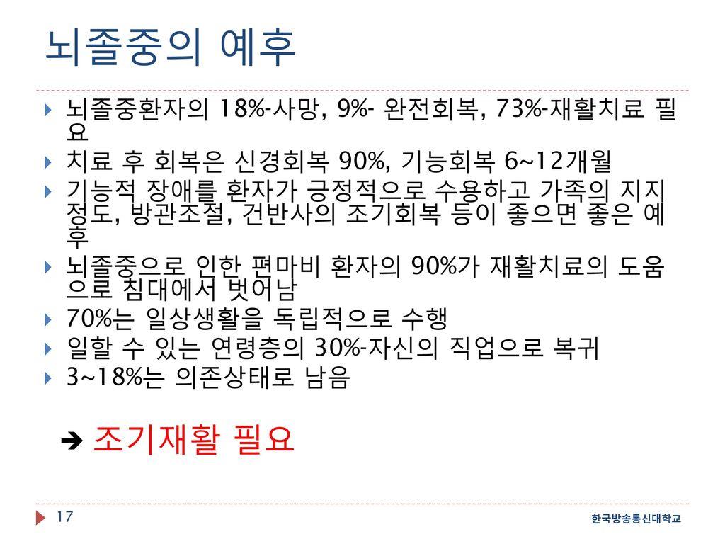 뇌졸중의 예후 뇌졸중환자의 18%-사망, 9%- 완전회복, 73%-재활치료 필 요