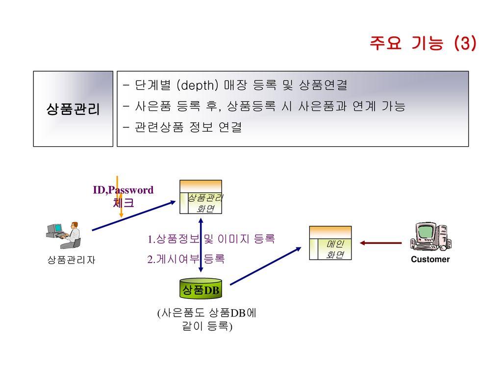주요 기능 (3) 상품관리 - 단계별 (depth) 매장 등록 및 상품연결