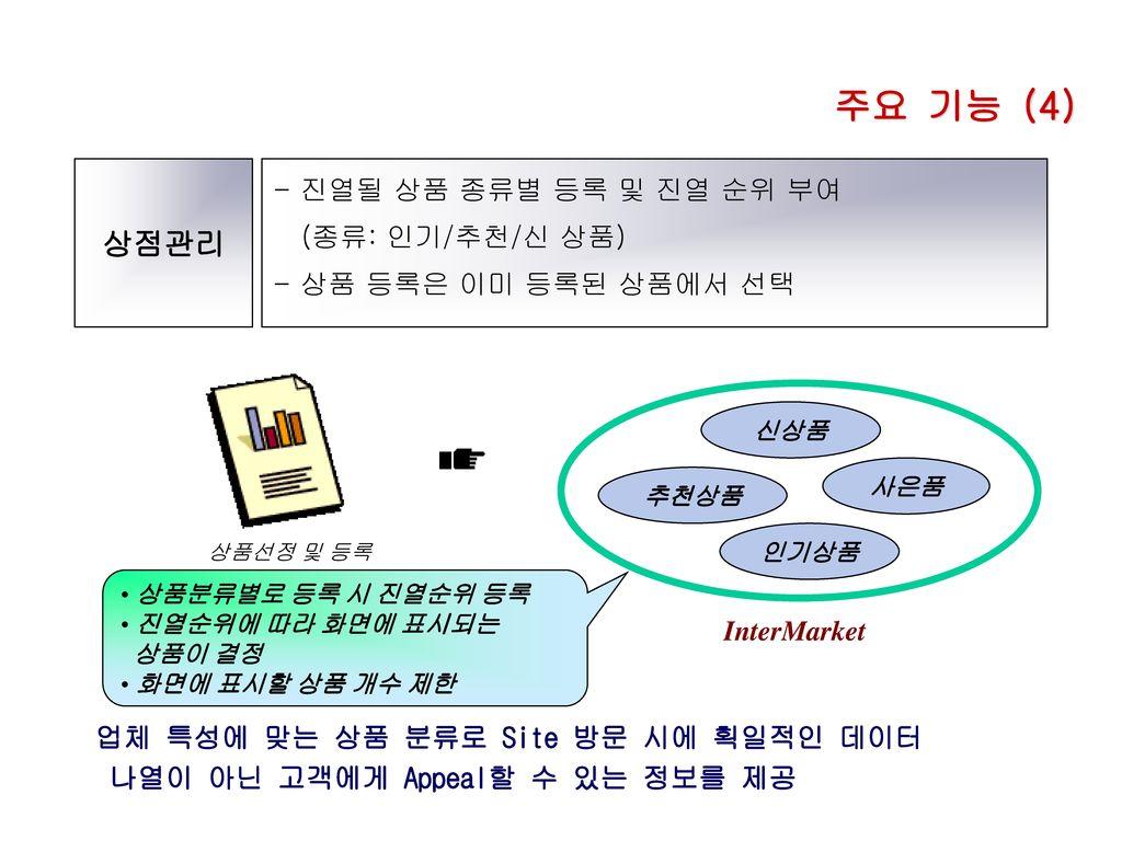 주요 기능 (4) 상점관리 - 진열될 상품 종류별 등록 및 진열 순위 부여 (종류: 인기/추천/신 상품)