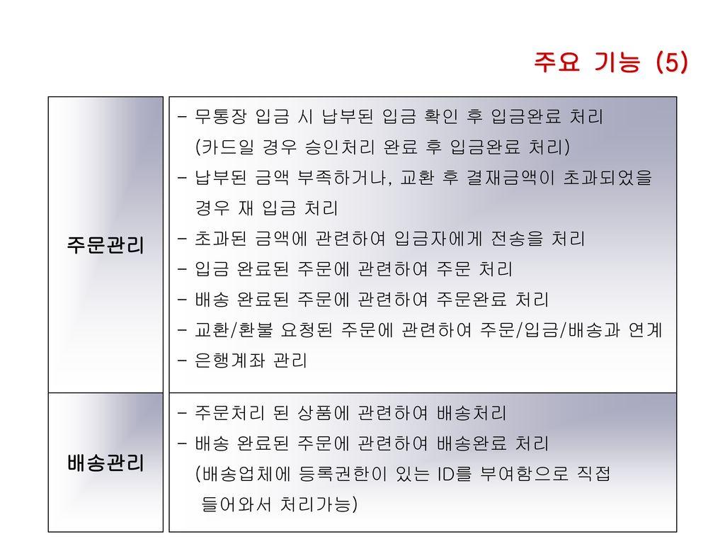 주요 기능 (5) 주문관리 배송관리 - 무통장 입금 시 납부된 입금 확인 후 입금완료 처리