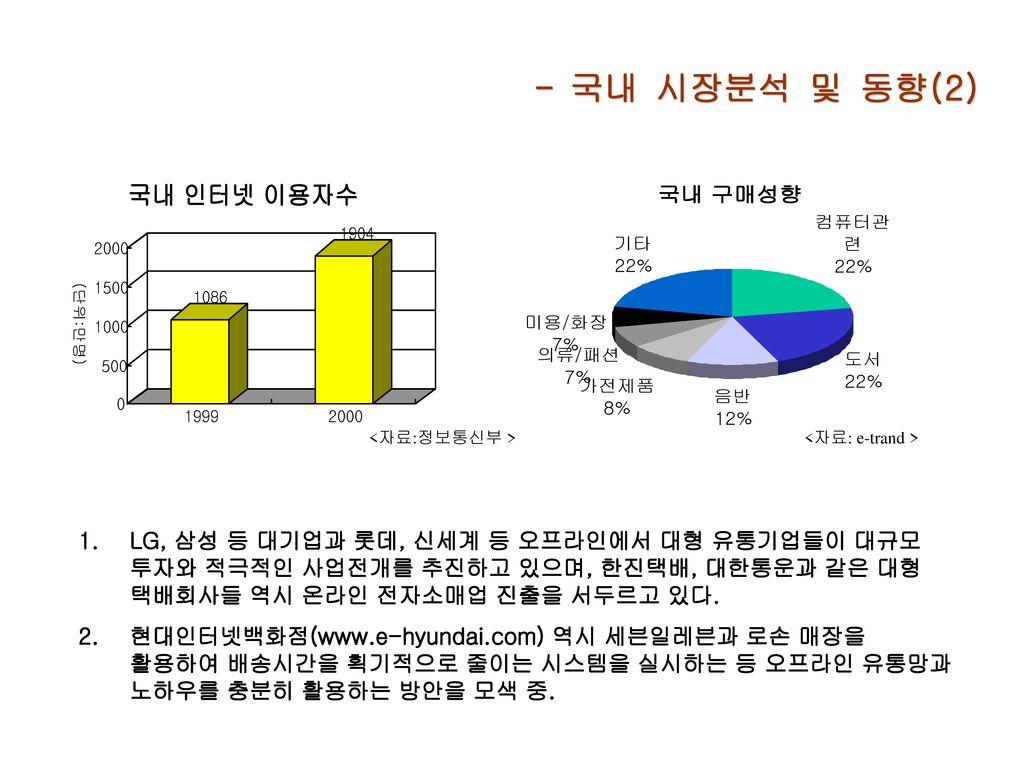 - 국내 시장분석 및 동향(2) <자료: e-trand > <자료:정보통신부 >