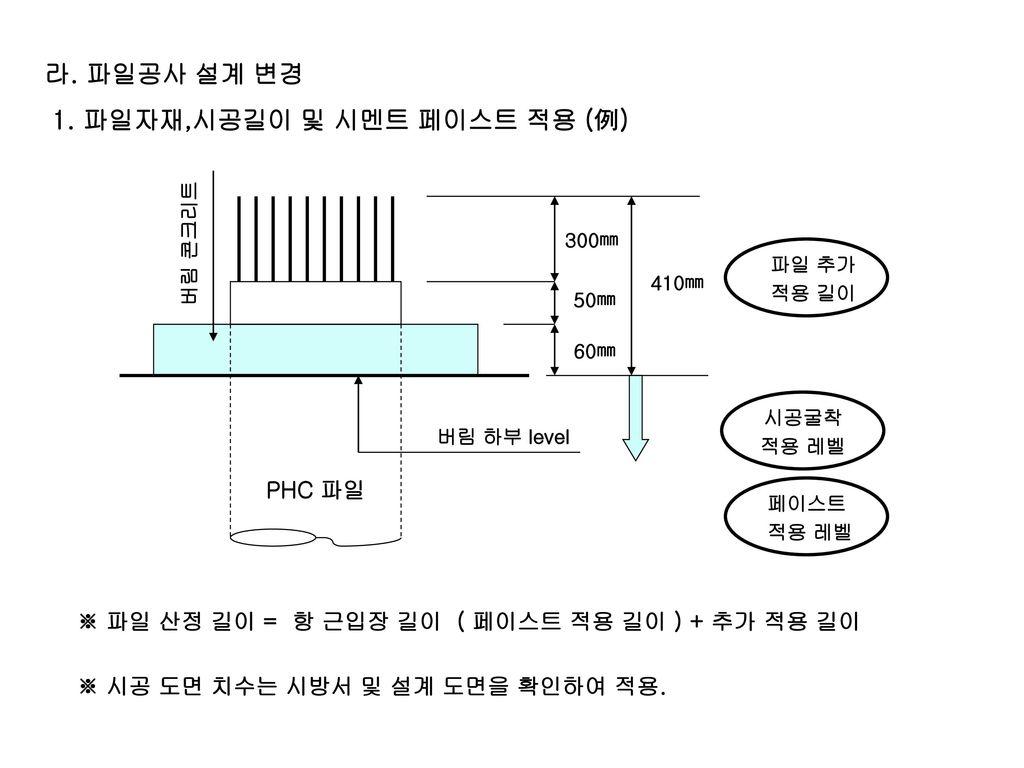 라. 파일공사 설계 변경 1. 파일자재,시공길이 및 시멘트 페이스트 적용 (例) PHC 파일