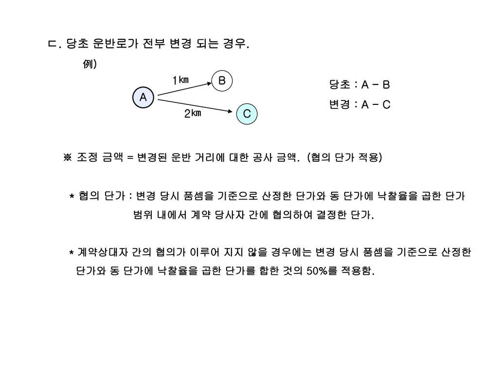 * 협의 단가 : 변경 당시 품셈을 기준으로 산정한 단가와 동 단가에 낙찰율을 곱한 단가
