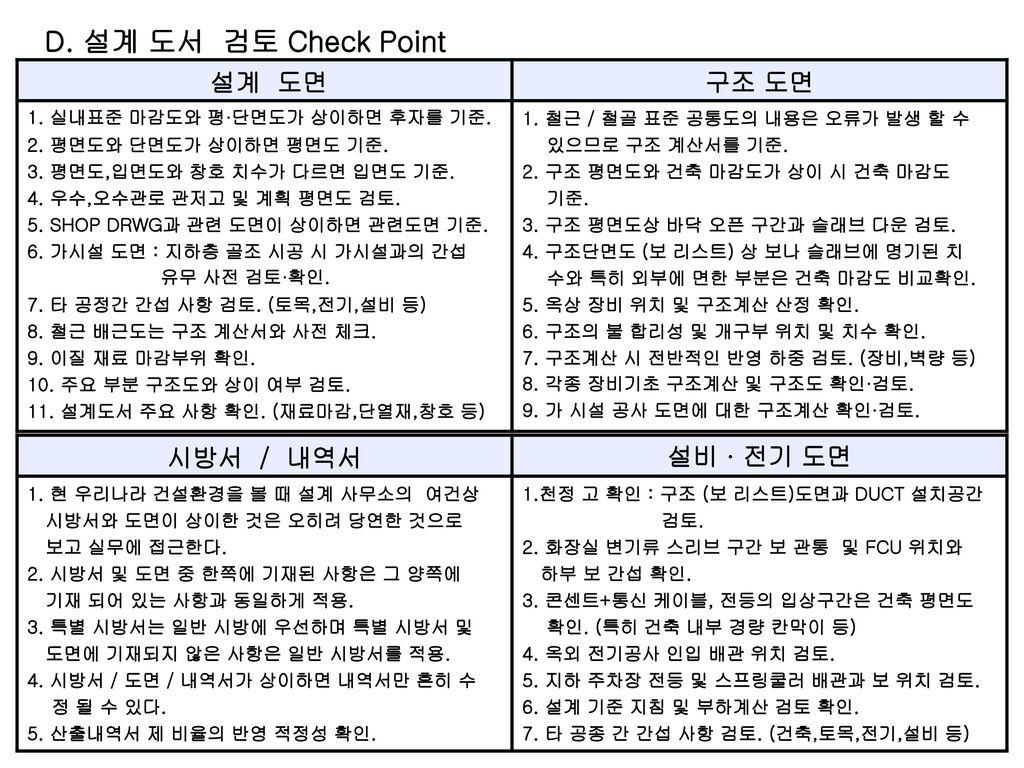 D. 설계 도서 검토 Check Point 설계 도면 구조 도면 시방서 / 내역서 설비 · 전기 도면