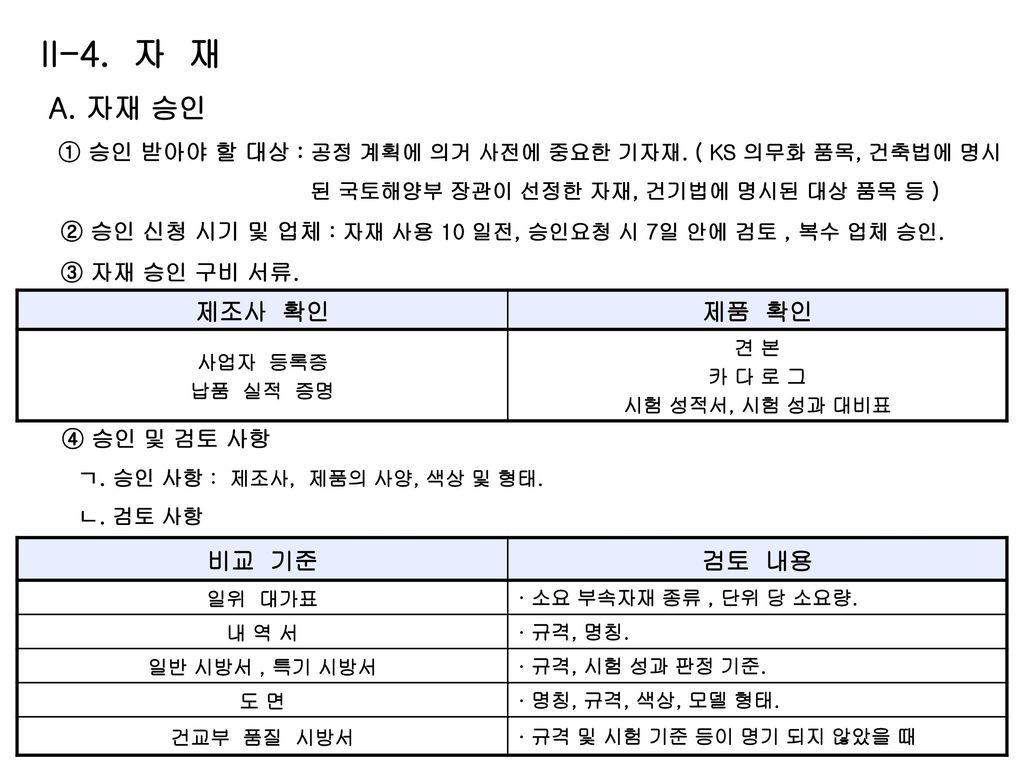 II-4. 자 재 제조사 확인 제품 확인 비교 기준 검토 내용 A. 자재 승인 ④ 승인 및 검토 사항