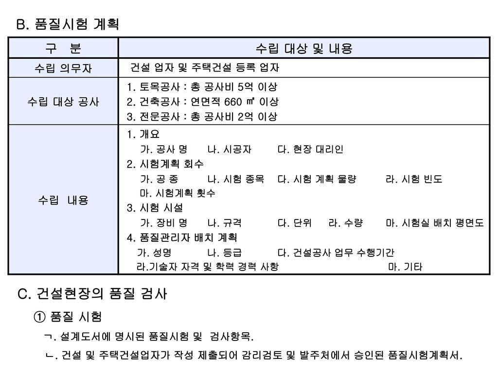 C. 건설현장의 품질 검사 구 분 수립 대상 및 내용 B. 품질시험 계획 수립 의무자 수립 대상 공사 수립 내용