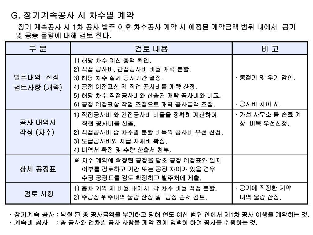 G. 장기계속공사 시 차수별 계약 구 분 검토 내용 비 고