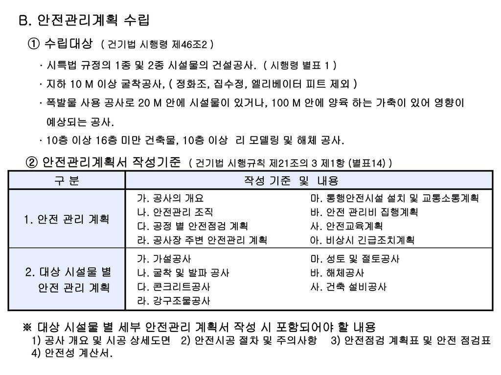 B. 안전관리계획 수립 ② 안전관리계획서 작성기준 ( 건기법 시행규칙 제21조의 3 제1항 (별표14) )