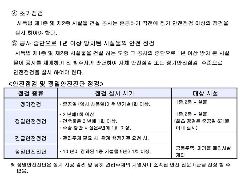 <안전점검 및 정밀안전진단 점검>