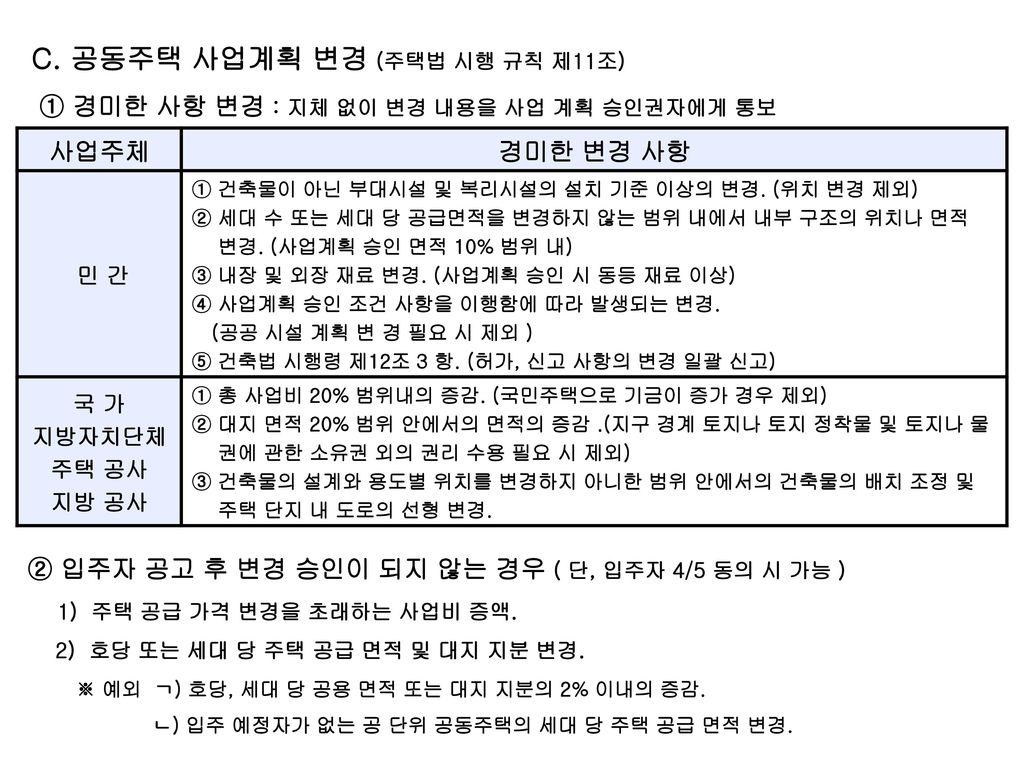 C. 공동주택 사업계획 변경 (주택법 시행 규칙 제11조)