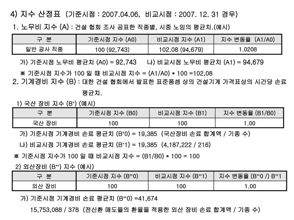 4) 지수 산정표 (기준시점 : 2007.04.06, 비교시점 : 2007. 12. 31 경우)