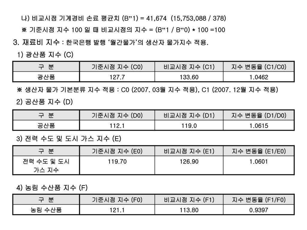 3. 재료비 지수 : 한국은행 발행 '월간물가'의 생산자 물가지수 적용.