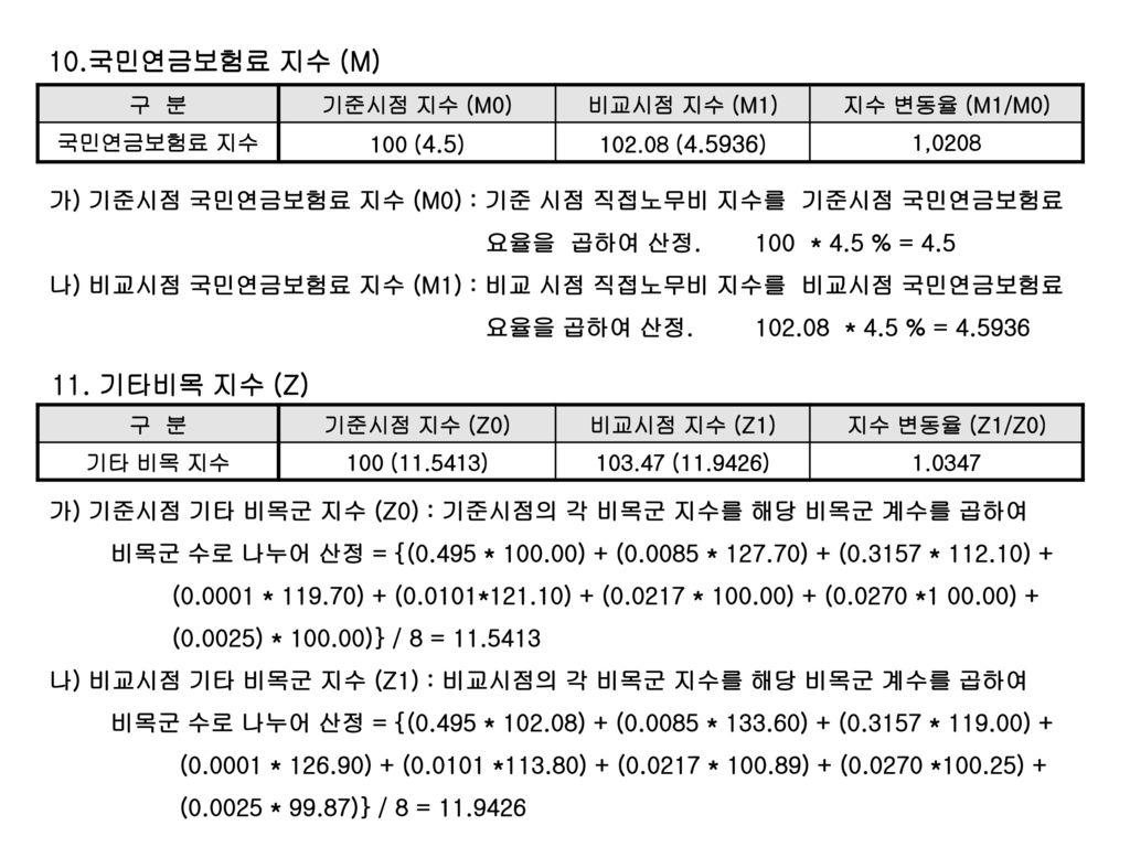 10.국민연금보험료 지수 (M) 11. 기타비목 지수 (Z)