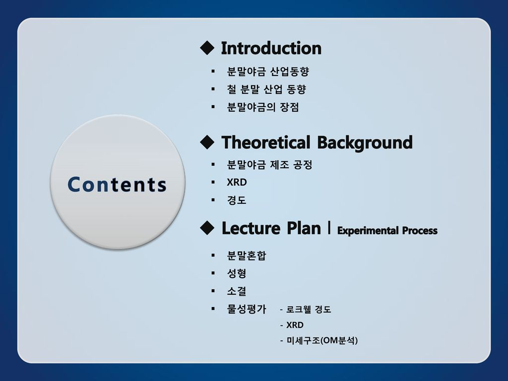 Contents Introduction Theoretical Background