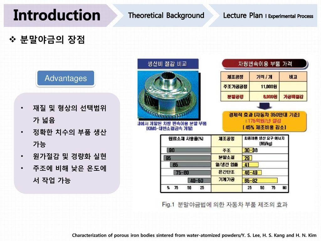 Introduction 분말야금의 장점 Advantages Theoretical Background