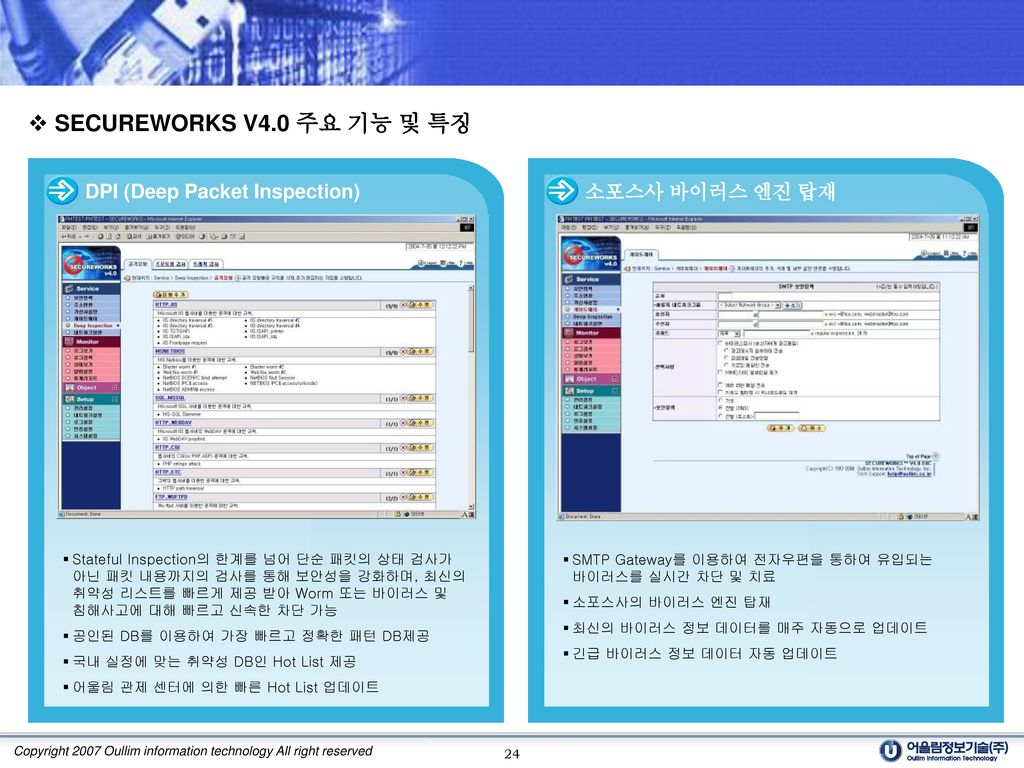 SECUREWORKS V4.0 주요 기능 및 특징 DPI (Deep Packet Inspection)