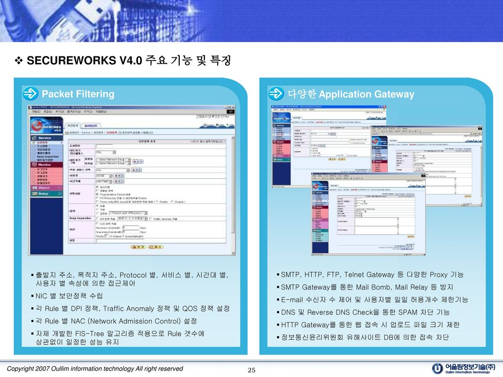 SECUREWORKS V4.0 주요 기능 및 특징 Packet Filtering 다양한 Application Gateway