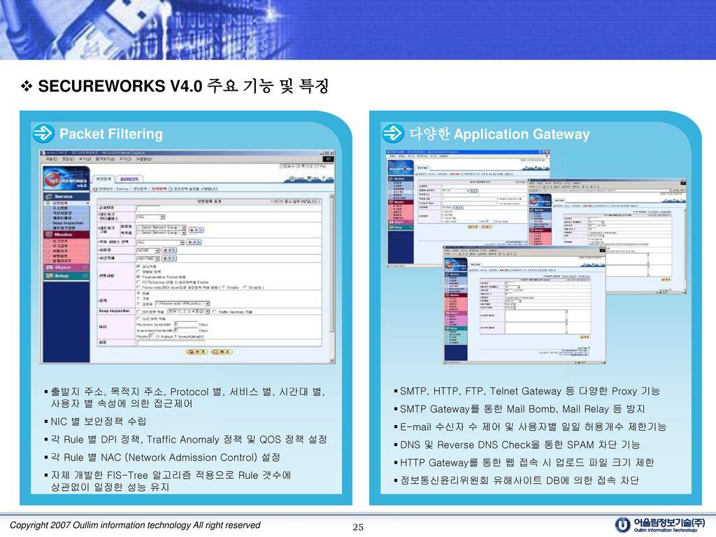 SECUREWORKS V4.0 주요 기능 및 특징 Packet Filtering 다양한 Application Gateway