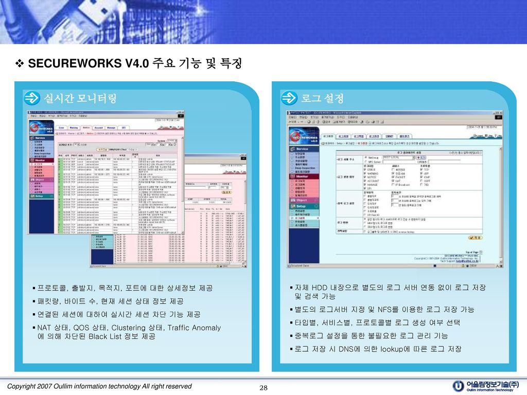 SECUREWORKS V4.0 주요 기능 및 특징 실시간 모니터링 로그 설정
