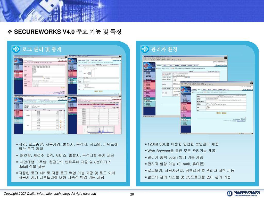SECUREWORKS V4.0 주요 기능 및 특징 로그 관리 및 통계 관리자 환경