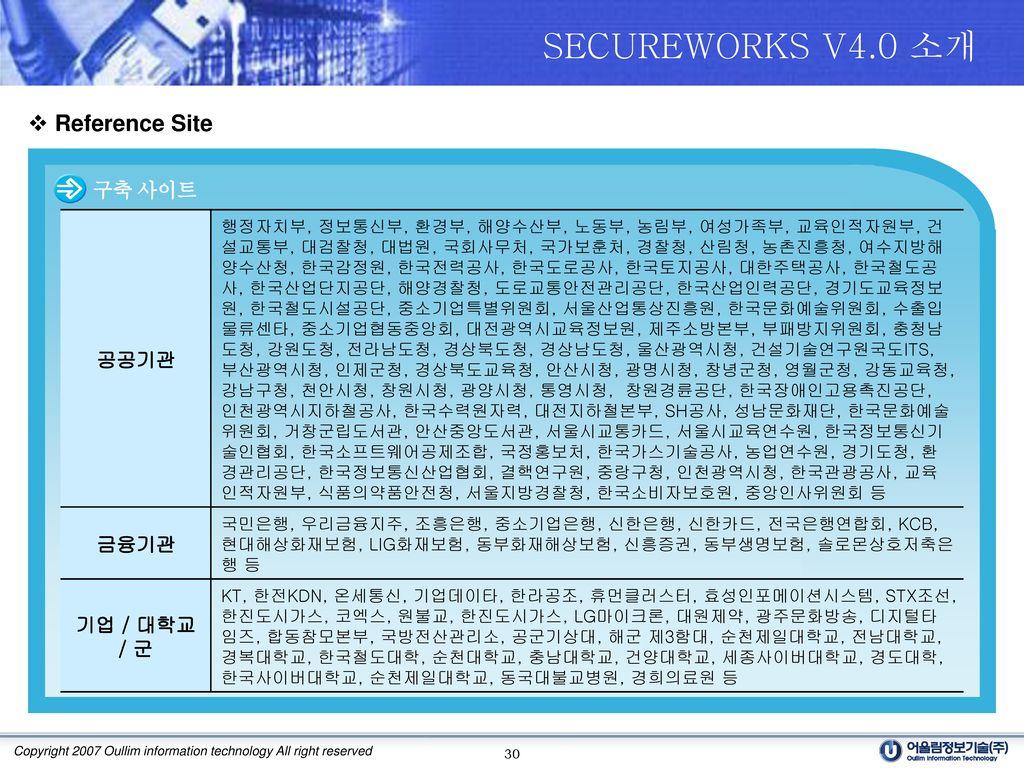 SECUREWORKS V4.0 소개 Reference Site 공공기관 구축 사이트 금융기관 기업 / 대학교 / 군