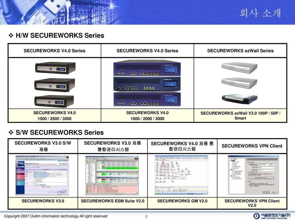회사 소개 H/W SECUREWORKS Series S/W SECUREWORKS Series