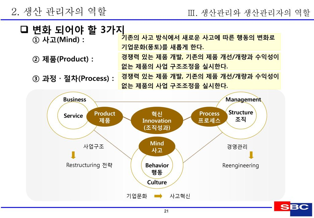 $ Quality-Cost 1. Q-Cost 개념  Q-Cost 정의 Ⅳ. Q.C.D.의 이해와 측정 척도