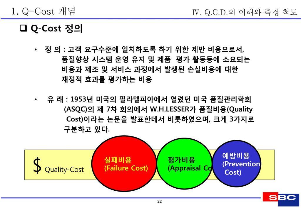 1. Q-Cost 개념  부문별 항목 COPQ 절감 Ⅳ. Q.C.D.의 이해와 측정 척도 저가판매 손실 감축