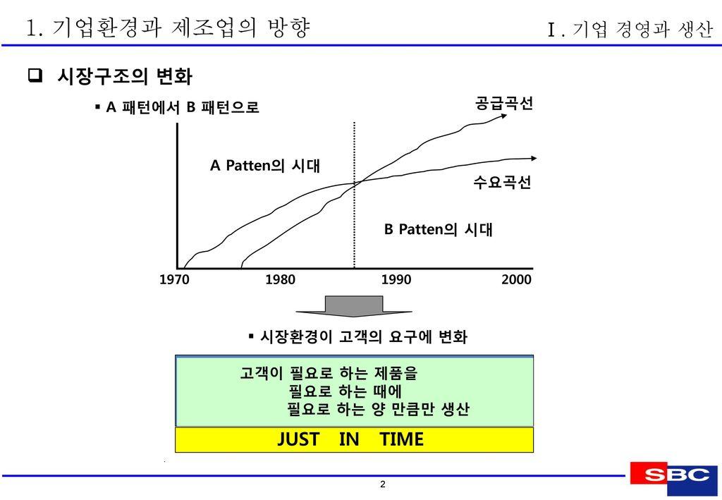 생산성 효율성 창조성 효과성 상품원가 상품가격 상품가치