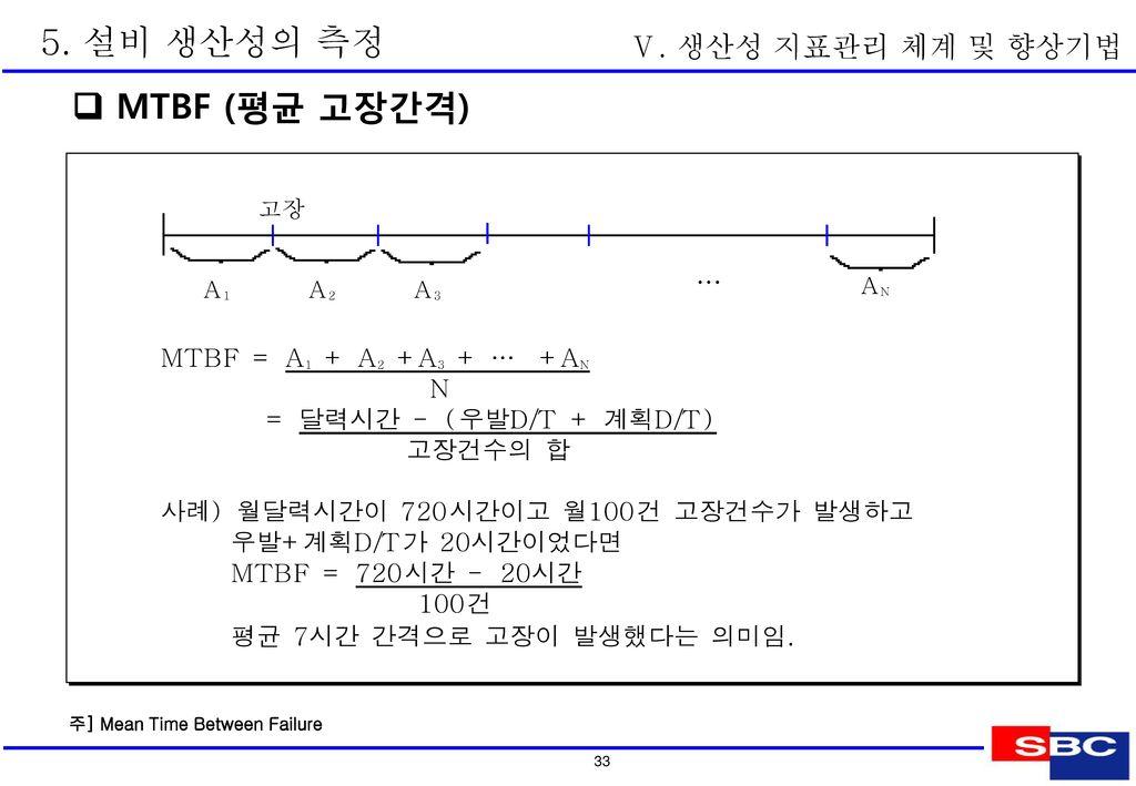 5. 설비 생산성의 측정  MTTR (평균 수리시간) Ⅴ. 생산성 지표관리 체계 및 향상기법