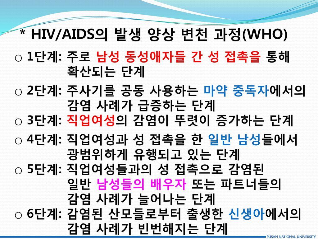 * HIV/AIDS의 발생 양상 변천 과정(WHO)