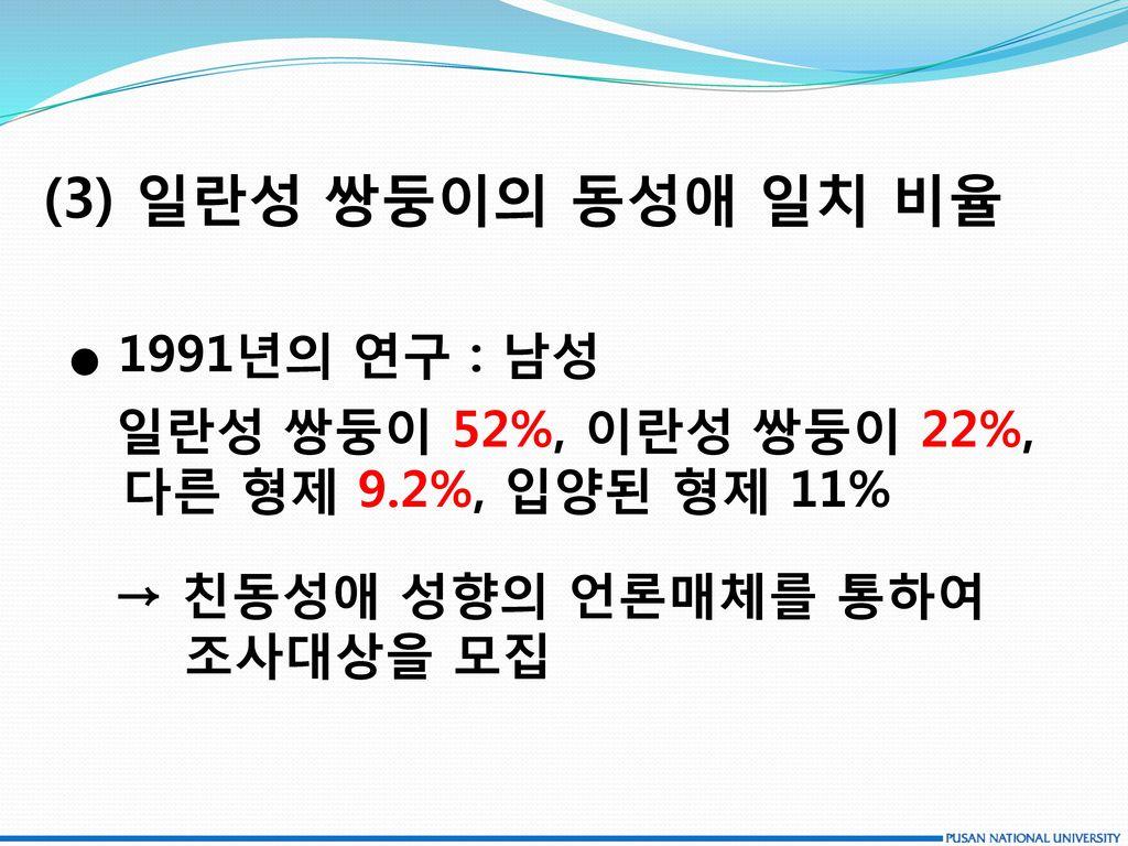 (3) 일란성 쌍둥이의 동성애 일치 비율 다른 형제 9.2%, 입양된 형제 11% → 친동성애 성향의 언론매체를 통하여