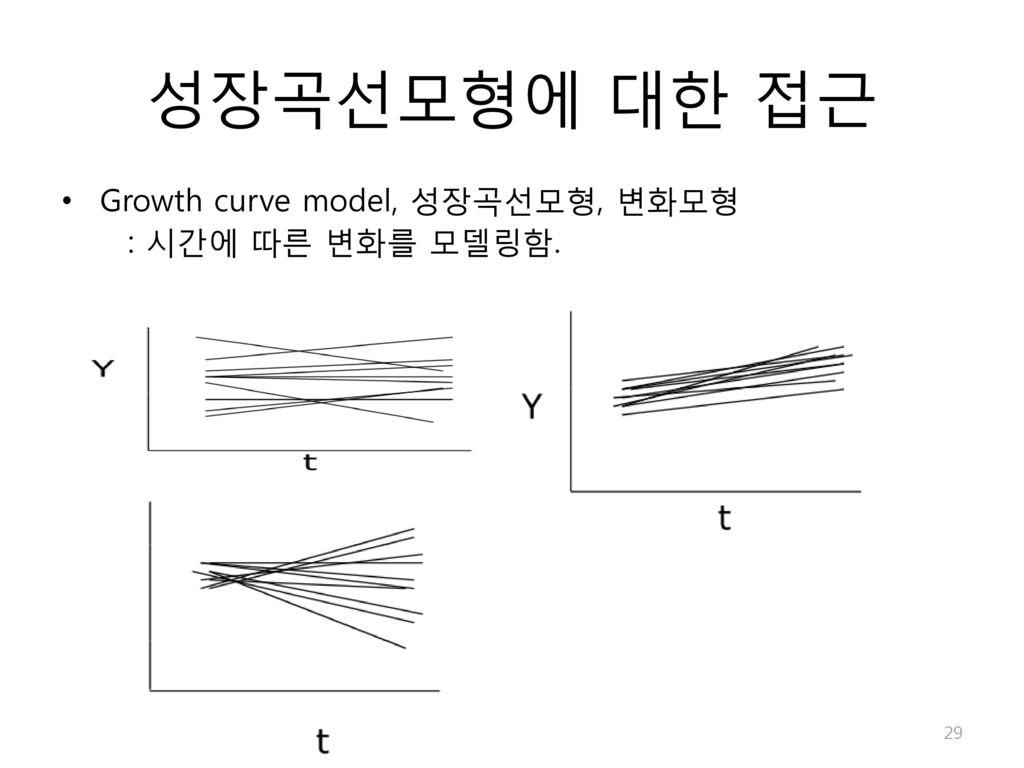 성장곡선모형에 대한 접근 Growth curve model, 성장곡선모형, 변화모형 : 시간에 따른 변화를 모델링함.