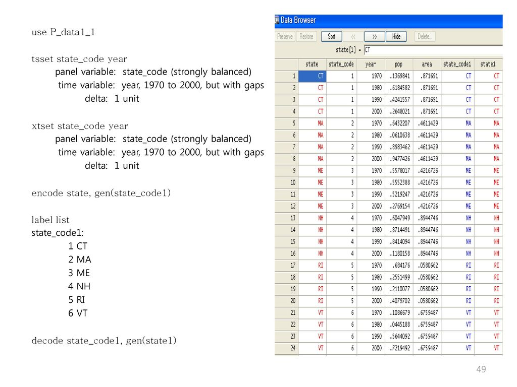 use P_data1_1 tsset state_code year panel variable: state_code (strongly balanced) time variable: year, 1970 to 2000, but with gaps delta: 1 unit xtset state_code year encode state, gen(state_code1) label list state_code1: 1 CT 2 MA 3 ME 4 NH 5 RI 6 VT decode state_code1, gen(state1)