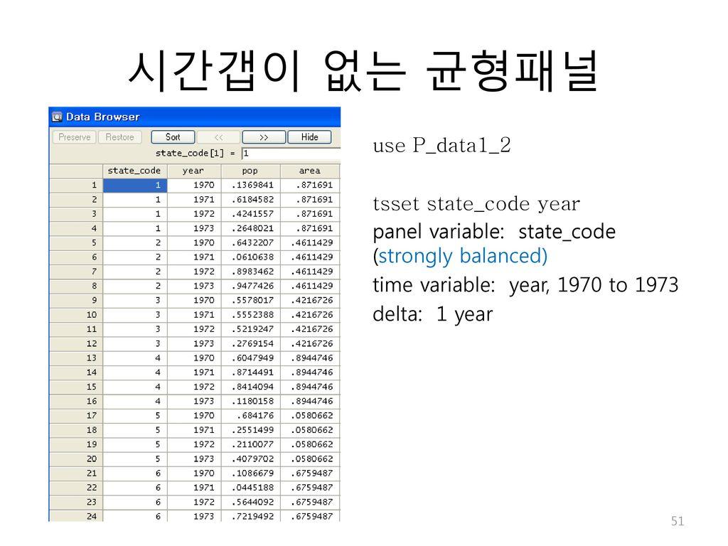 시간갭이 없는 균형패널 use P_data1_2 tsset state_code year panel variable: state_code (strongly balanced) time variable: year, 1970 to 1973 delta: 1 year