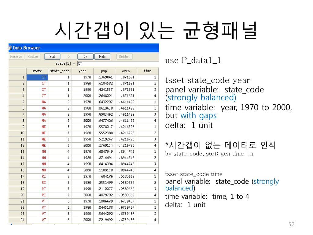 시간갭이 있는 균형패널 use P_data1_1 tsset state_code year