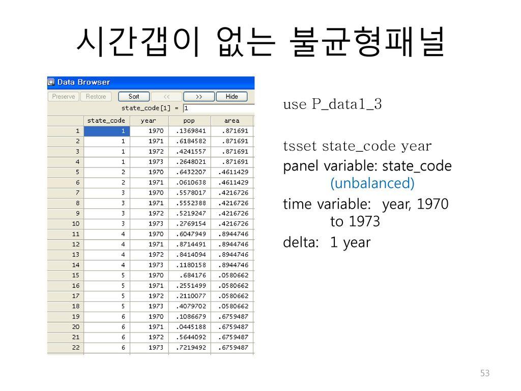 시간갭이 없는 불균형패널 use P_data1_3 tsset state_code year panel variable: state_code (unbalanced) time variable: year, 1970 to 1973 delta: 1 year