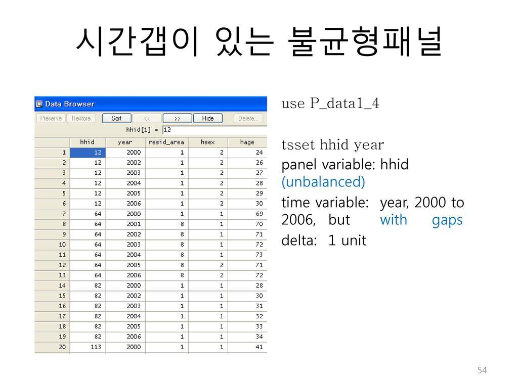 시간갭이 있는 불균형패널 use P_data1_4 tsset hhid year panel variable: hhid (unbalanced) time variable: year, 2000 to 2006, but with gaps delta: 1 unit