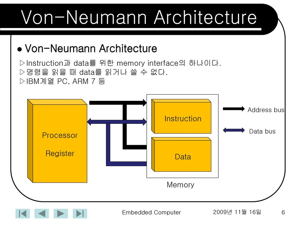 Embedded system hardware software for Architecture von neumann