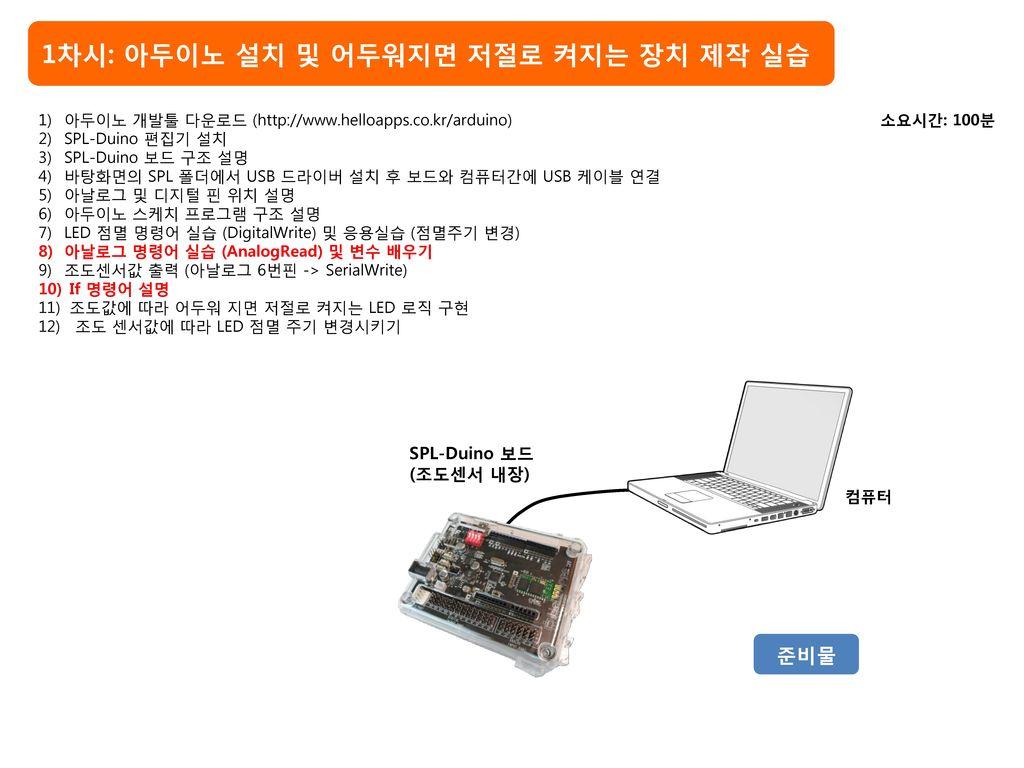 4D 장치 제작 체험으로 배우는 아두이노 및 SW프로그래밍 교육 ...